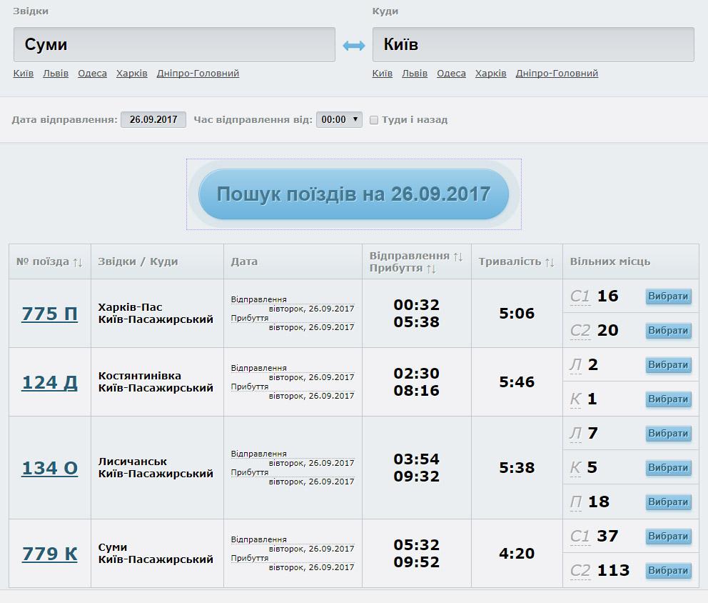 Сумы киев цена билета на поезд