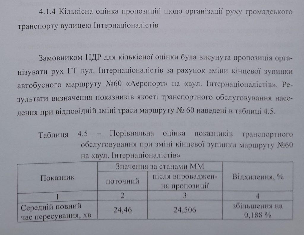 Фрагмент отчета ХНАДУ: об изменении конечной маршрута №60